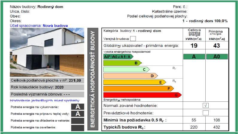 energetický certifikát
